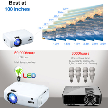 WZATCO E600 Android 10.0 Wifi Smart Prenosný Mini LED Projektor Podpora Full HD 1080p 4K AC3, Video, Domáce Kino Beamer Proyector